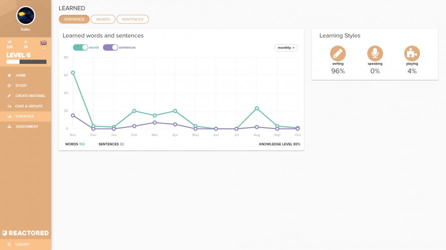 Reactored provides plenty of statistics on learning