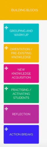 A good lesson structure is easy to create by following the template in LessonApp