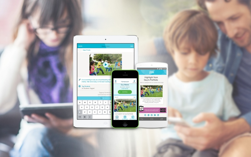 The FreshGrade suite works in several platforms, and connects teachers, students and parents.