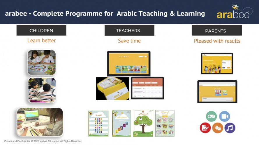 arabee provides a well-structured program that allows the teacher to deliver the curriculum in a fun and engaging way.