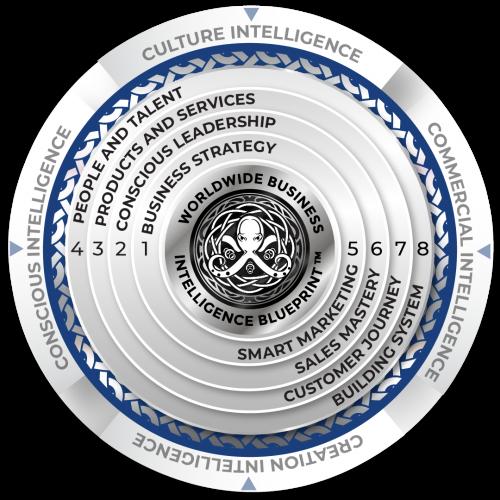 Worldwide Business Intelligence